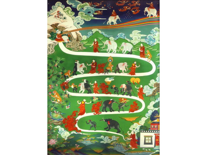 Шаматха. Основы тибетской медитации (выдержки)